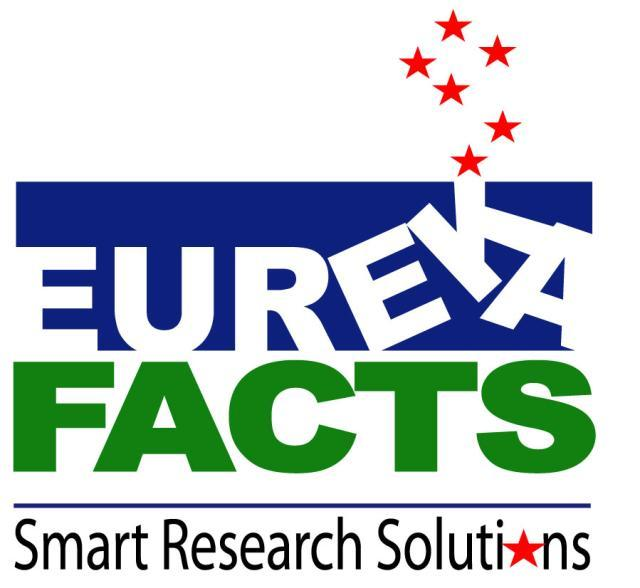 Eureka Facts Market Research Study