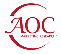 AOC Market Research Charlotte